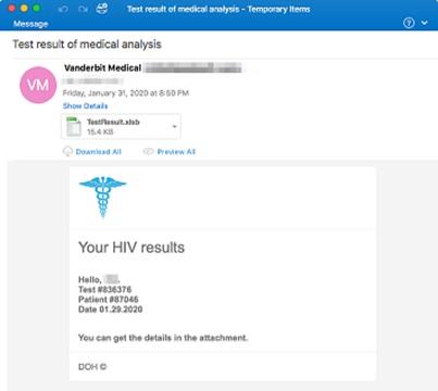 HIV_malware